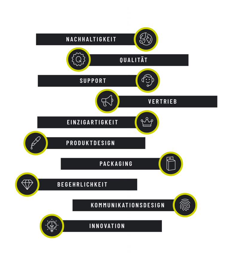line-of-visibility-cunabo-grafik-darstellung